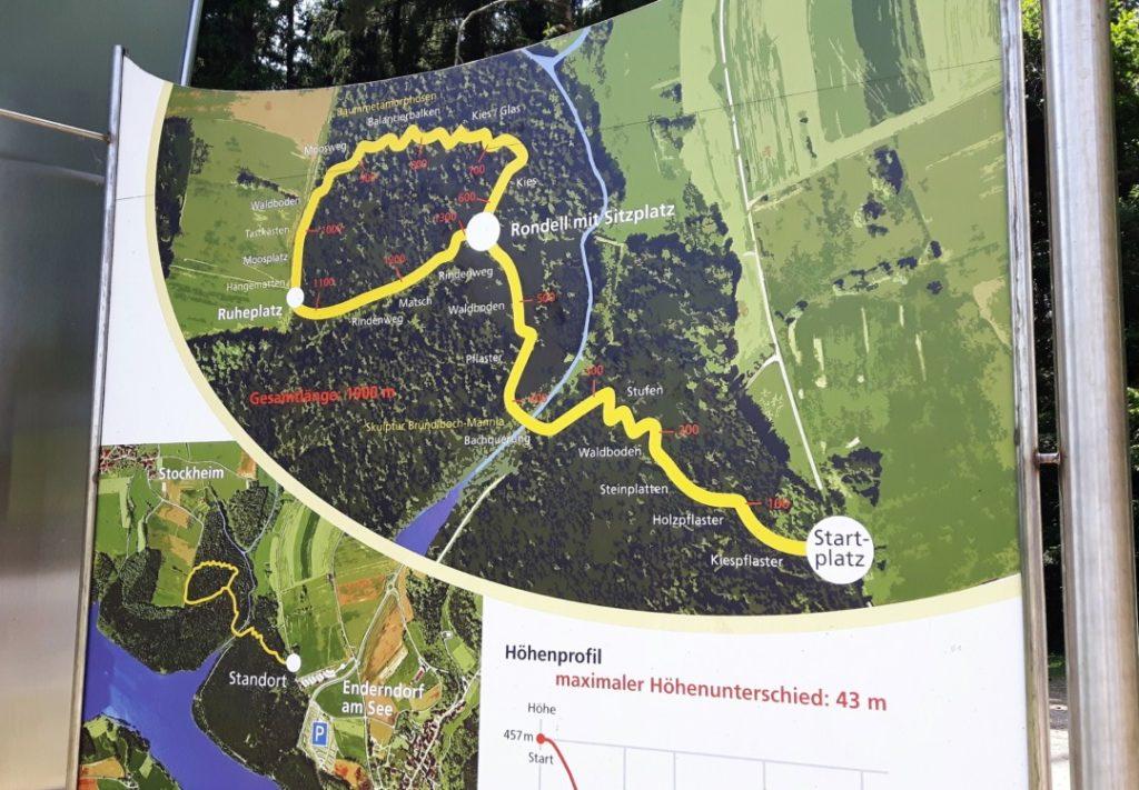 Barfusspfad Spalt Enderndorf - Wanderung - Familienausflug (6)